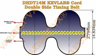 Aramid(Kevlar®) Cord Double D14M  Timing Belts