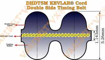 Aramid(Kevlar®) Cord Double D5M Timing Belts 9mm