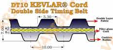 Aramid(Kevlar®) Cord Double DT10 Timing Belts