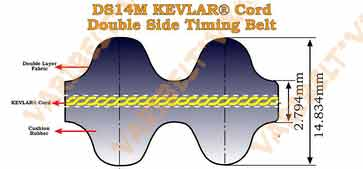 Aramid(Kevlar®) Cord Double DS14M  Timing Belts