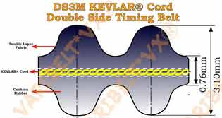 Aramid(Kevlar®) Cord Double DS3M  Timing Belts
