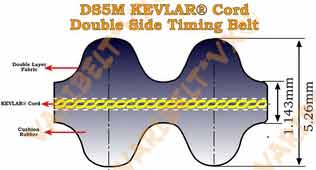 Aramid(Kevlar®) Cord Double DS5M Timing Belts