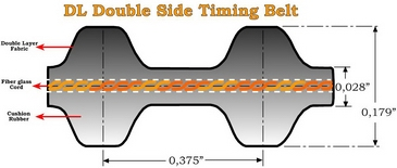 DL Type Double sided Timing Belts Width 050