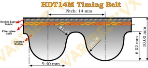 14M Type Timing Belts