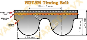 3M Type Timing Belts