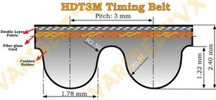 3M Type Timing Belts