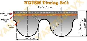 5M Type Timing belts