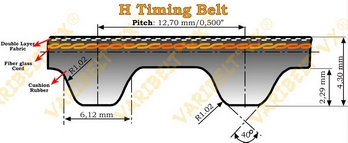 H Inch pitch Type Timing Belt