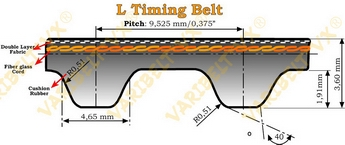 L Type Timing Belts