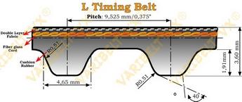 L Type Timing Belts