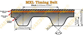 MXL Type Timing Belts