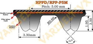 P5M RPP Type Timing Belts