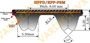 P8M RPP Type Timing Belts