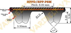 P8M RPP Type Timing Belts