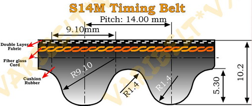 S14M STD Type Timing Belts