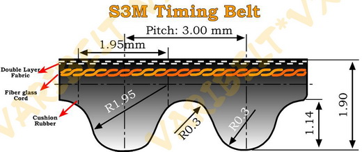 S3M STD Type Timing Belts