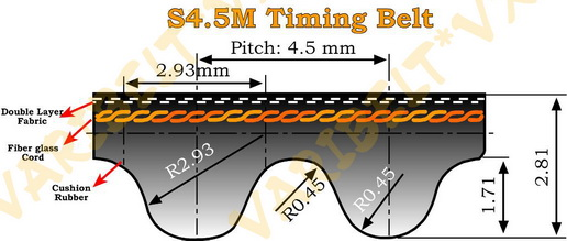 S4.5M STD Type Timing Belts