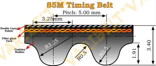 S5M STD Type Timing Belts