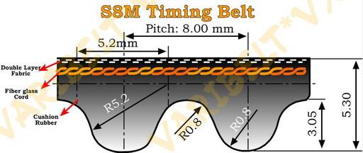 S8M STD Type Timing Belts
