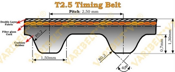 T Type Metric Timing Belts