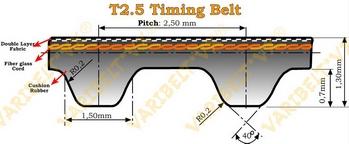 T Type Metric Timing Belts