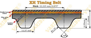 XH Inch pitch Type Timing Belt