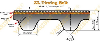 XL Inch pitch Type Timing Belts