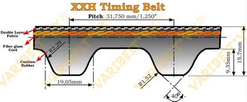 XXH Inch pitch Type Timing Belt