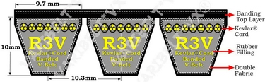 R3VK Profile V Belts