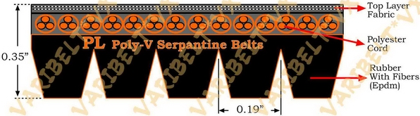 L (PL) PROFILE SERPENTINE MULTI RIB (POLY V) BELTS